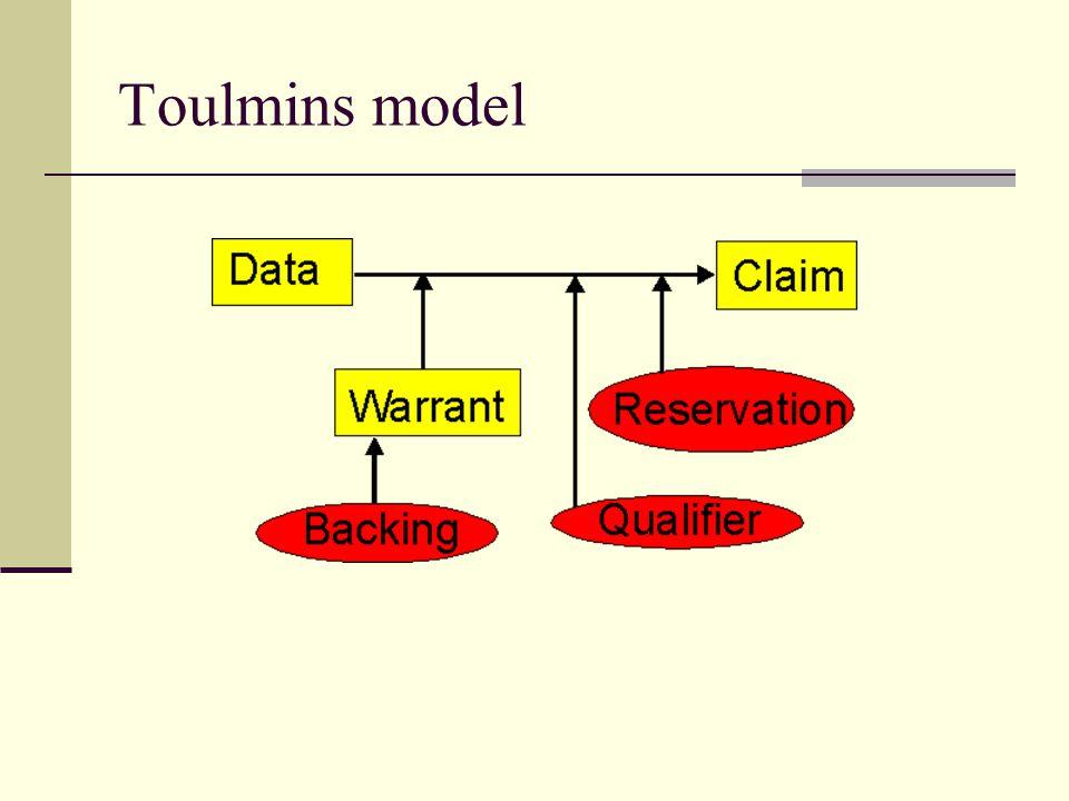 Toulmins model