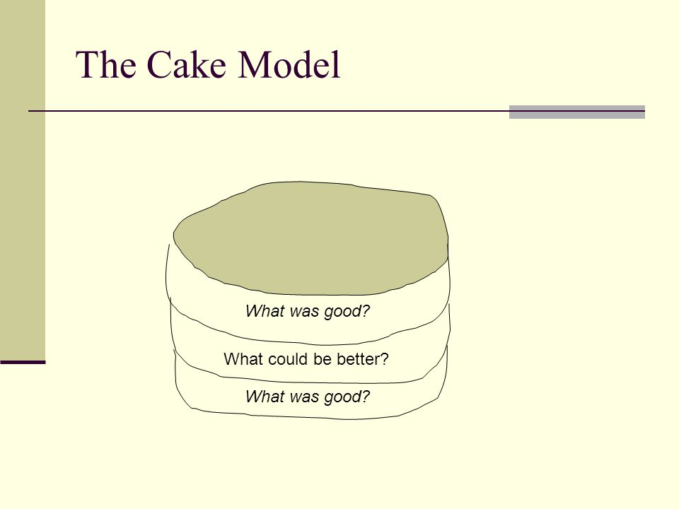 The Cake Model What was good? What could be better?