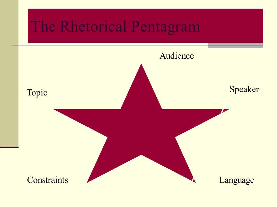 The Rhetorical Pentagram Audience Speaker Topic ConstraintsLanguage