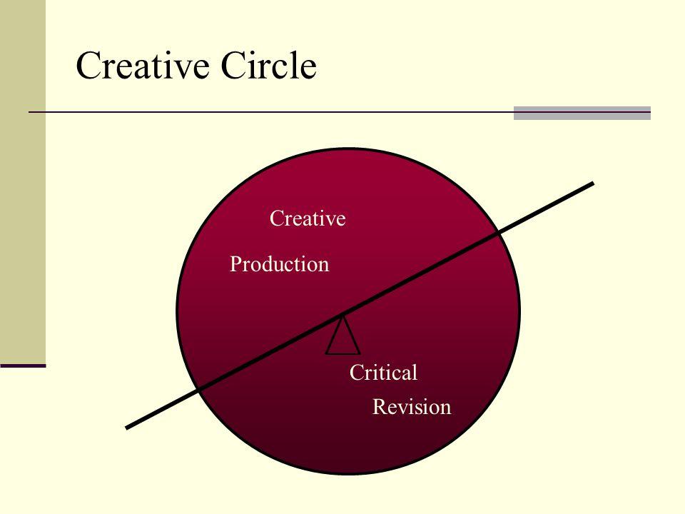 Creative Circle Creative Critical Production Revision