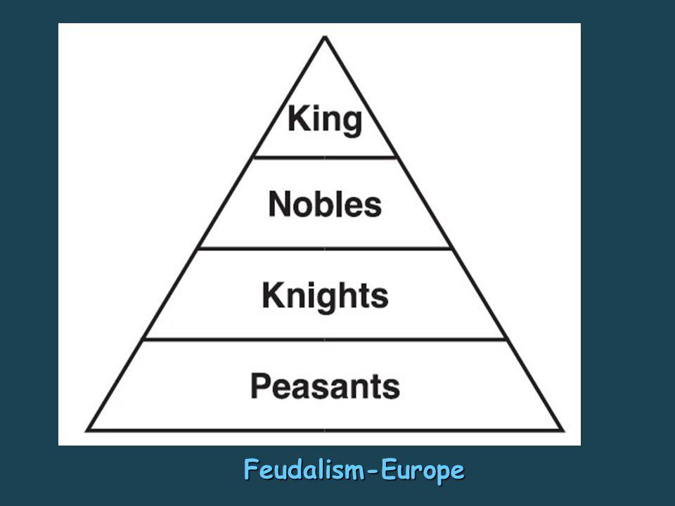 Feudalism-Europe