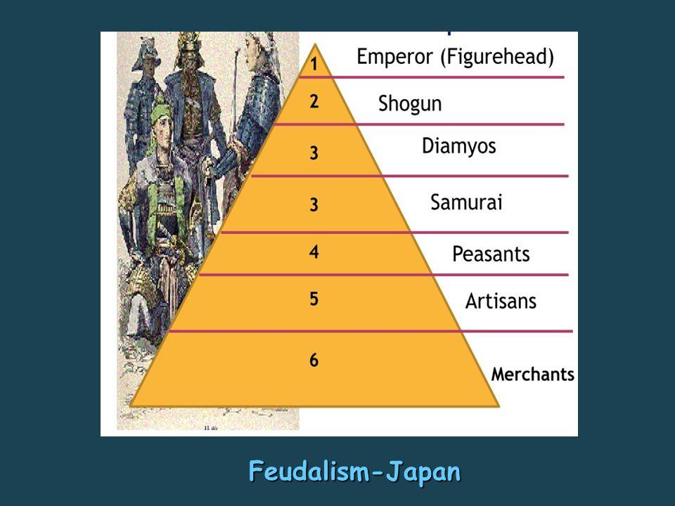 Feudalism-Japan