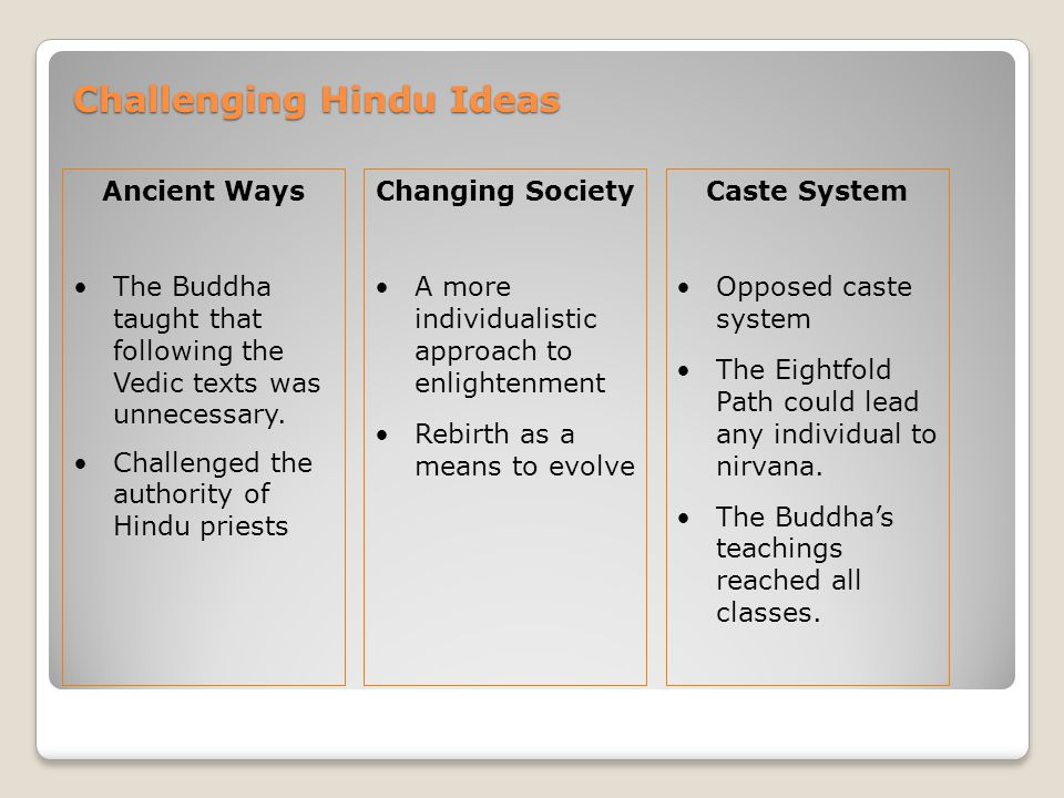 Buddhism branches out Buddhism splits Asoka, one of the most powerful kings in India, became a Buddhist and spread Buddhism in India and foreign lands.