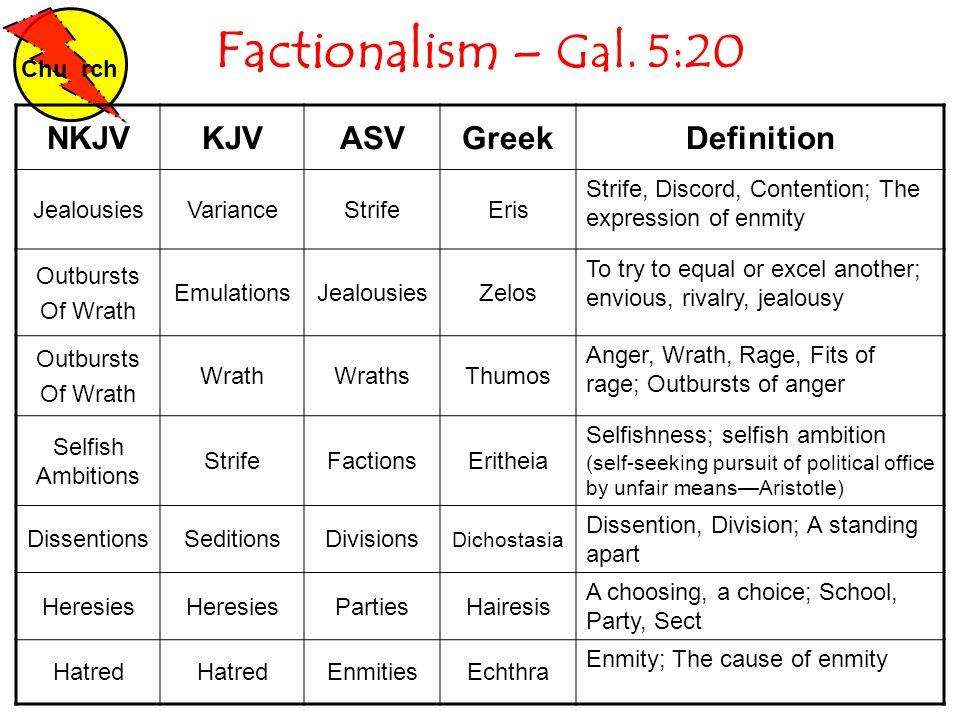 Factionalism – Gal.