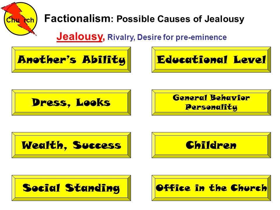 Factionalism : Possible Causes of Jealousy Jealousy, Rivalry, Desire for pre-eminence Chu rch Another's Ability Social Standing Dress, Looks Educational Level Wealth, Success General Behavior Personality Children Office in the Church