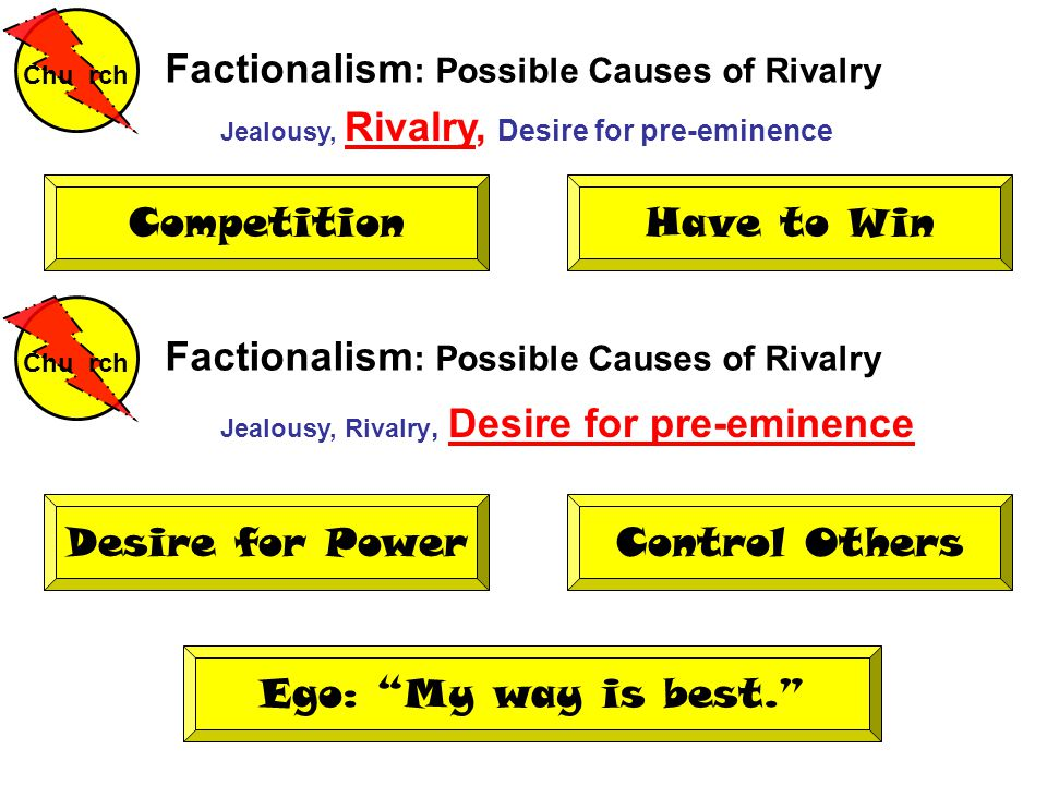 "Factionalism : Possible Causes of Rivalry Jealousy, Rivalry, Desire for pre-eminence Chu rch Competition Ego: ""My way is best."" Have to Win Desire for"