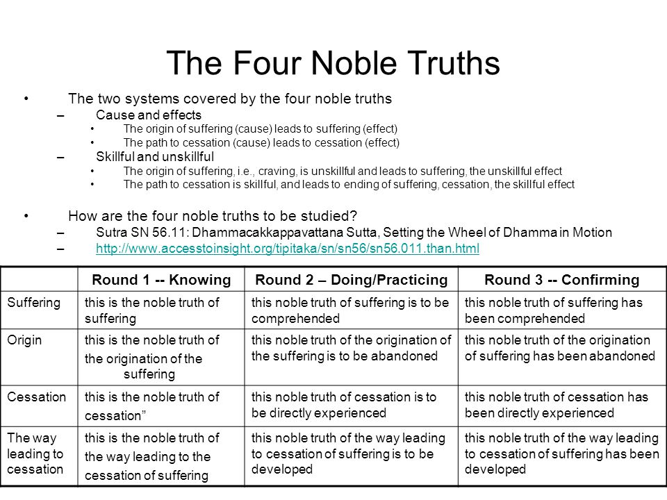 The Four Noble Truths The two systems covered by the four noble truths –Cause and effects The origin of suffering (cause) leads to suffering (effect) The path to cessation (cause) leads to cessation (effect) –Skillful and unskillful The origin of suffering, i.e., craving, is unskillful and leads to suffering, the unskillful effect The path to cessation is skillful, and leads to ending of suffering, cessation, the skillful effect How are the four noble truths to be studied.