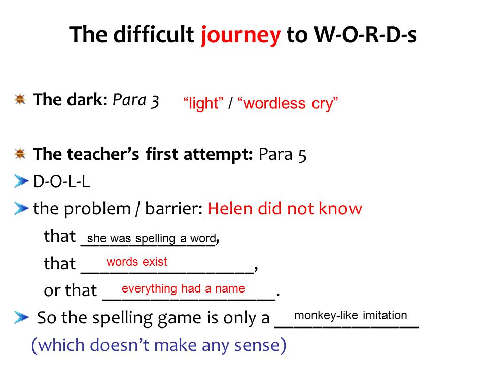 The difficult journey to W-O-R-D-s The dark: Para 3 The teacher's first attempt: Para 5 D-O-L-L the problem / barrier: Helen did not know that _______