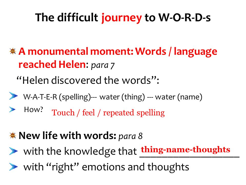 "The difficult journey to W-O-R-D-s A monumental moment: Words / language reached Helen: para 7 ""Helen discovered the words"": W-A-T-E-R (spelling)--- w"
