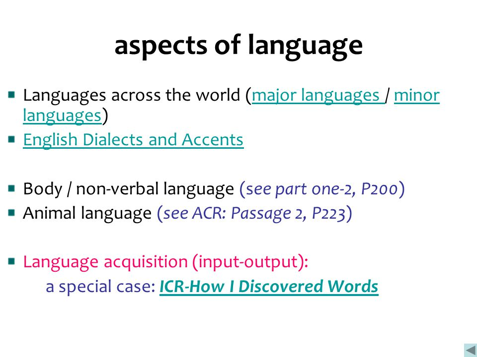 Major languages World map