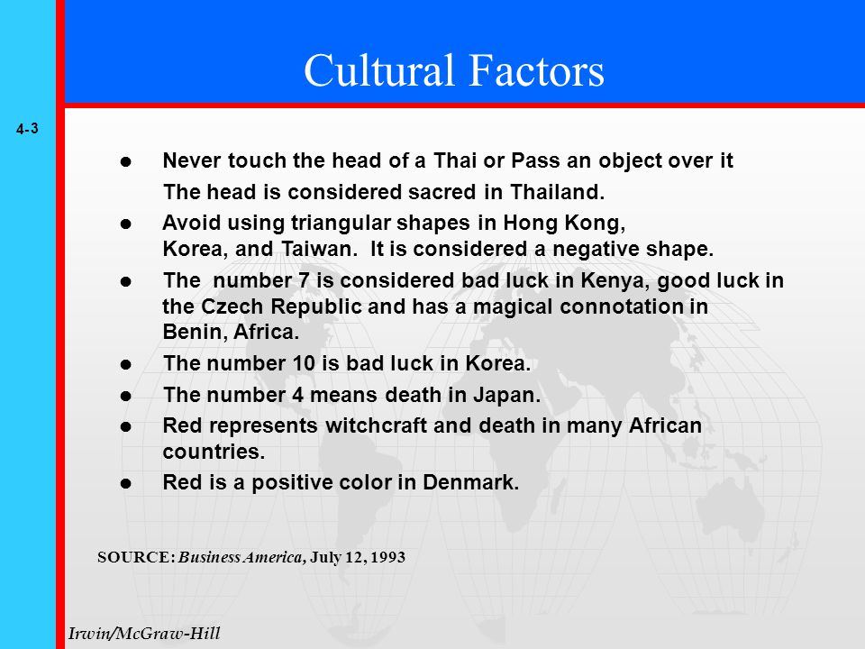 4- 3 © The McGraw-Hill Companies, Inc., 1999 Irwin/McGraw-Hill Cultural Factors Never touch the head of a Thai or Pass an object over it The head is considered sacred in Thailand.