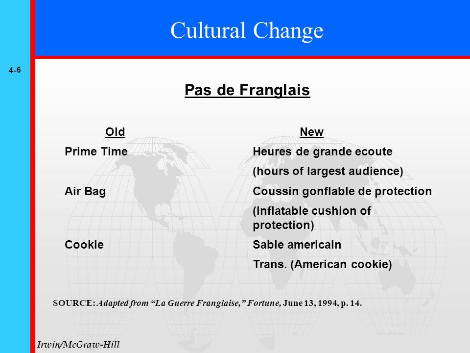 4- 6 © The McGraw-Hill Companies, Inc., 1999 Irwin/McGraw-Hill Cultural Change Pas de Franglais OldNew Prime TimeHeures de grande ecoute (hours of lar