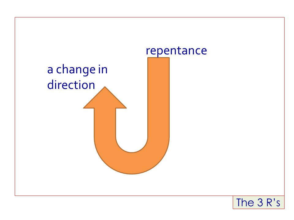 The 3 R's repentance a change in direction