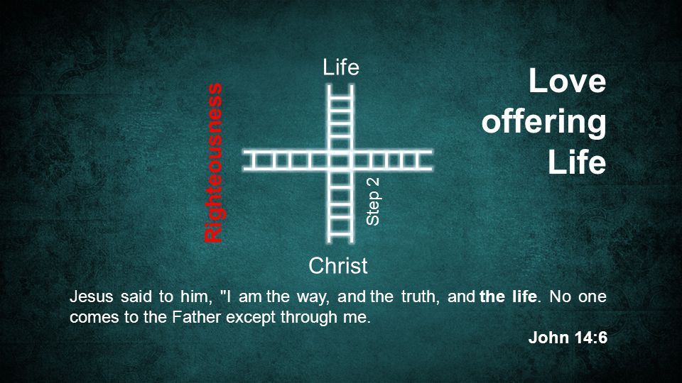 Christ Life Love offering Life Jesus said to him, I am the way, and the truth, and the life.