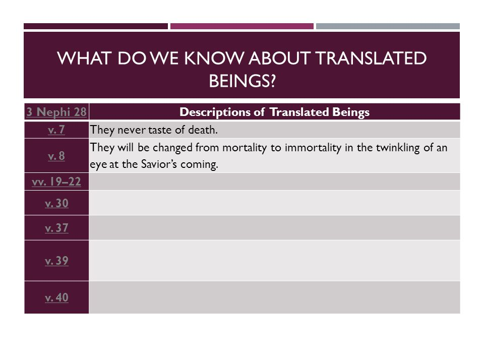 WHAT DO WE KNOW ABOUT TRANSLATED BEINGS.3 Nephi 28Descriptions of Translated Beings v.