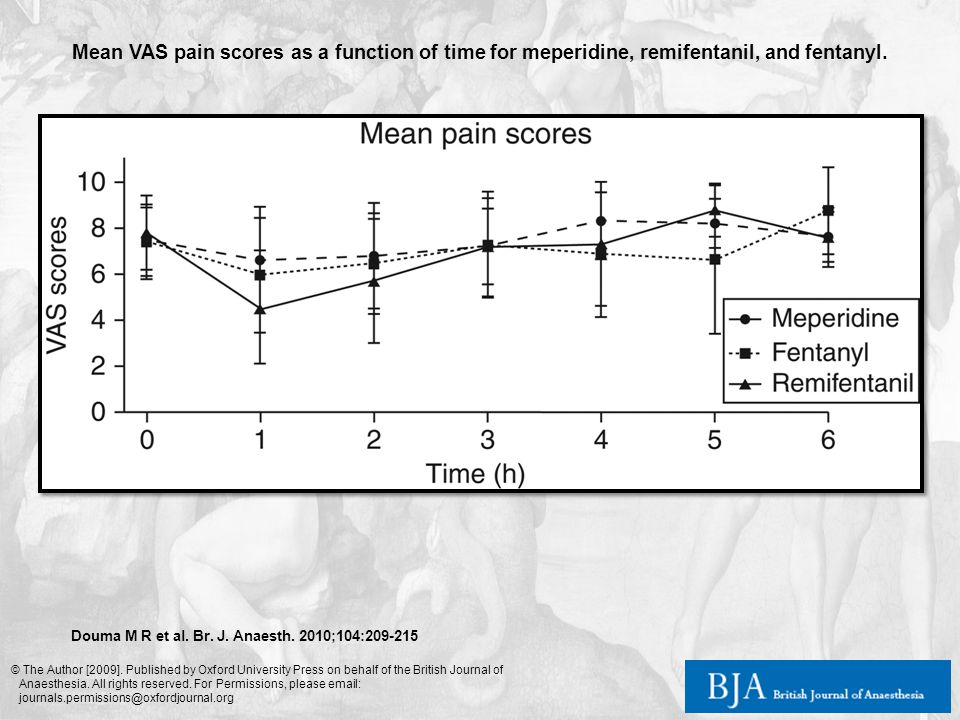 Mean VAS pain scores as a function of time for meperidine, remifentanil, and fentanyl. Douma M R et al. Br. J. Anaesth. 2010;104:209-215 © The Author