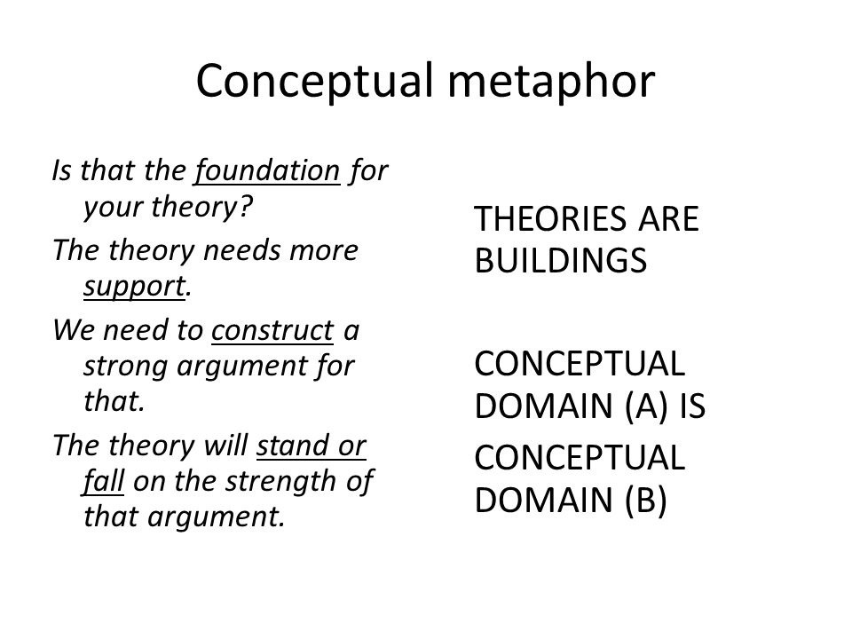 Conceptual metaphor Is that the foundation for your theory? The theory needs more support. We need to construct a strong argument for that. The theory