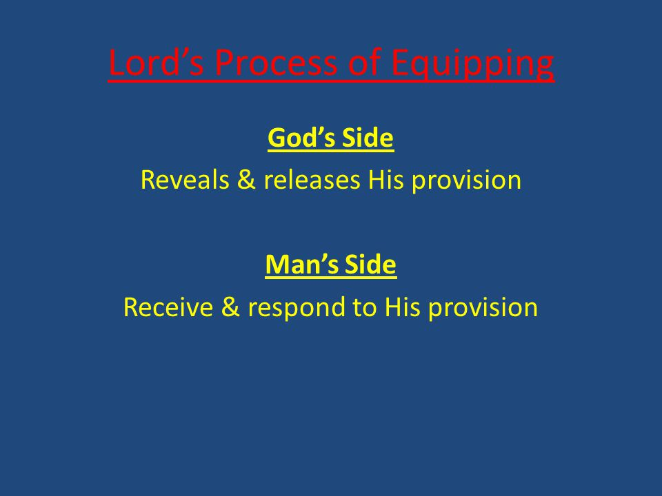 Lord's Process of Equipping God's Side Reveals & releases His provision Man's Side Receive & respond to His provision