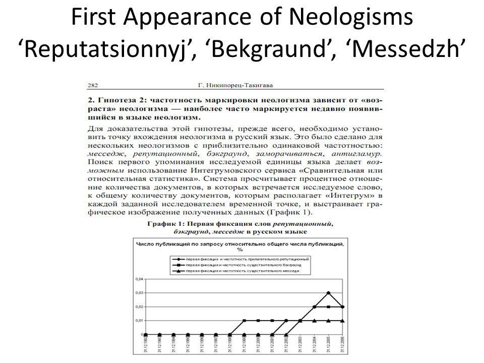 First Appearance of Neologisms 'Reputatsionnyj', 'Bekgraund', 'Messedzh'