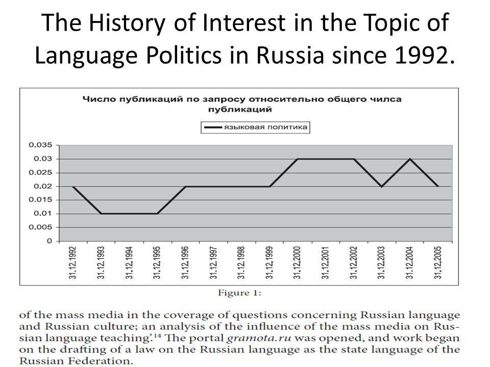 The History of Interest in the Topic of Language Politics in Russia since 1992.