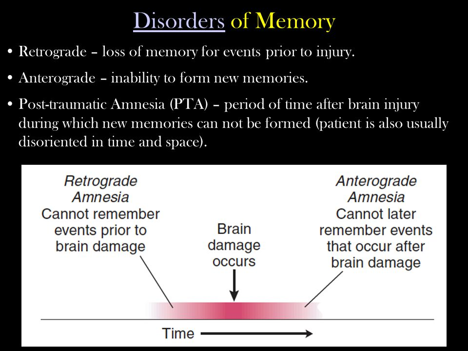DisordersDisorders of Memory Retrograde – loss of memory for events prior to injury. Anterograde – inability to form new memories. Post-traumatic Amne