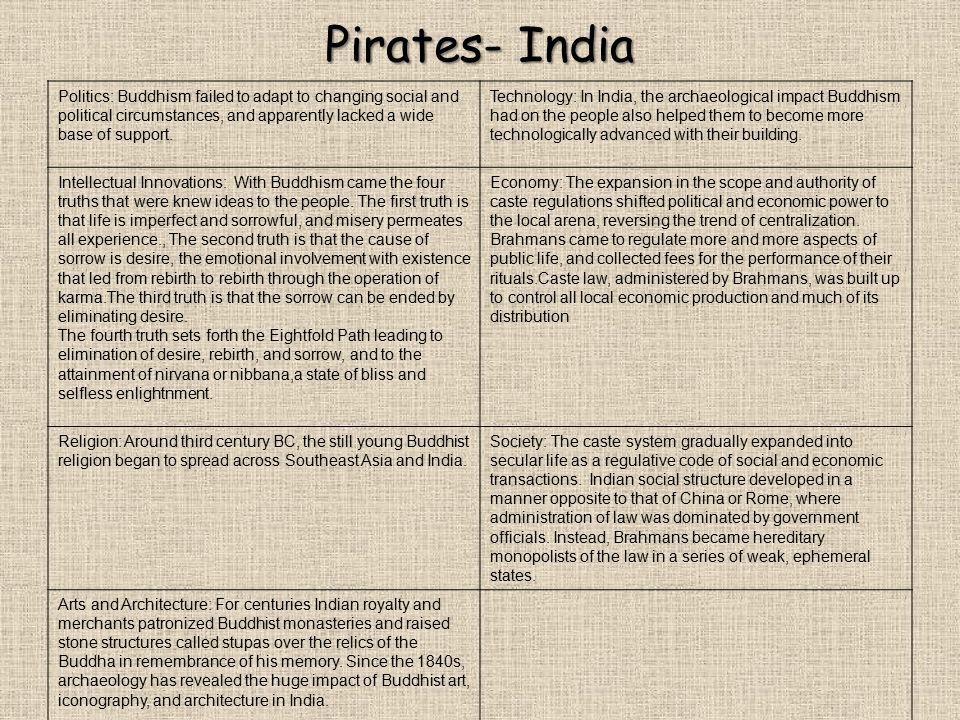 Pirates- India Politics: Buddhism failed to adapt to changing social and political circumstances, and apparently lacked a wide base of support. Techno