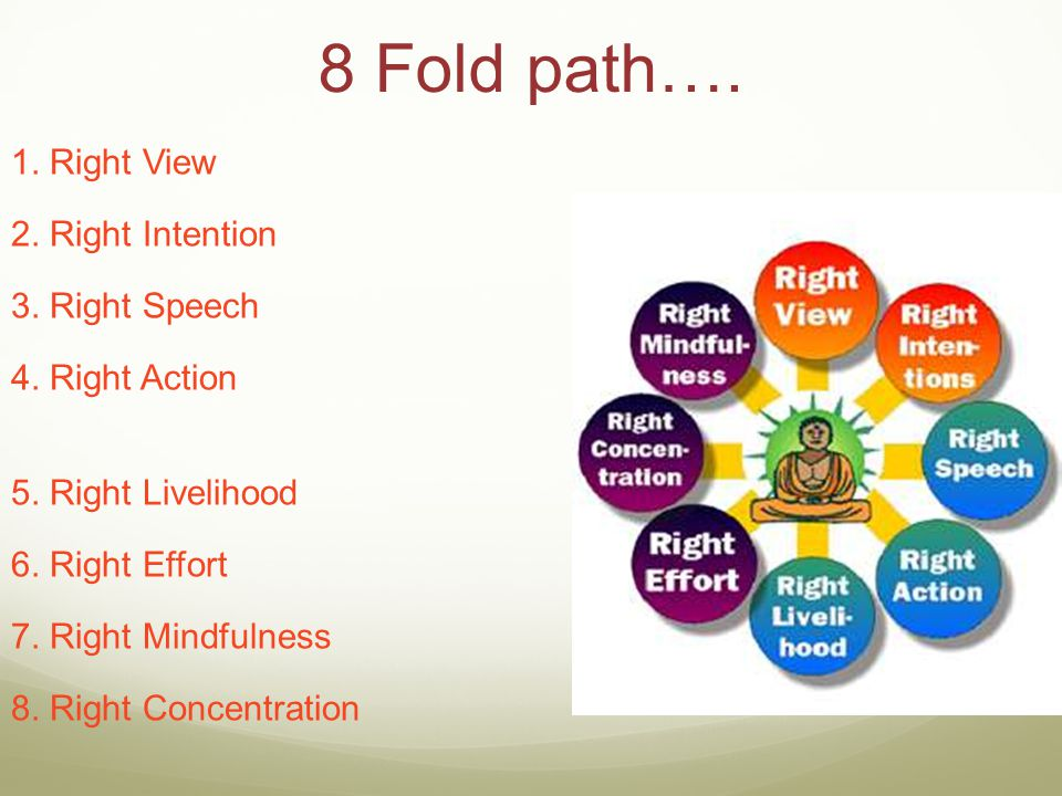 8 Fold path…. 1. Right View 2. Right Intention 3. Right Speech 4. Right Action 5. Right Livelihood 6. Right Effort 7. Right Mindfulness 8. Right Conce