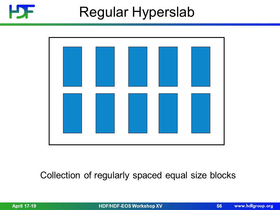 April 17-19HDF/HDF-EOS Workshop XV56 Regular Hyperslab Collection of regularly spaced equal size blocks