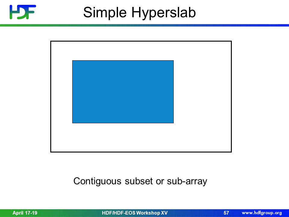 April 17-19HDF/HDF-EOS Workshop XV57 Simple Hyperslab Contiguous subset or sub-array