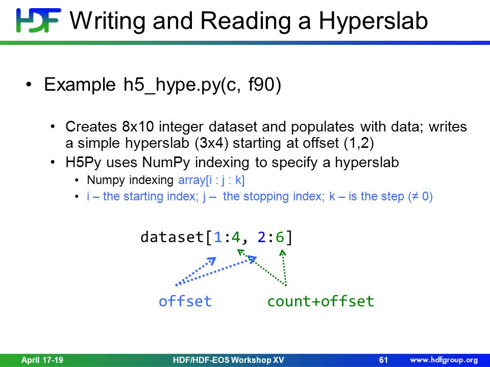 Writing and Reading a Hyperslab Example h5_hype.py(c, f90) Creates 8x10 integer dataset and populates with data; writes a simple hyperslab (3x4) start