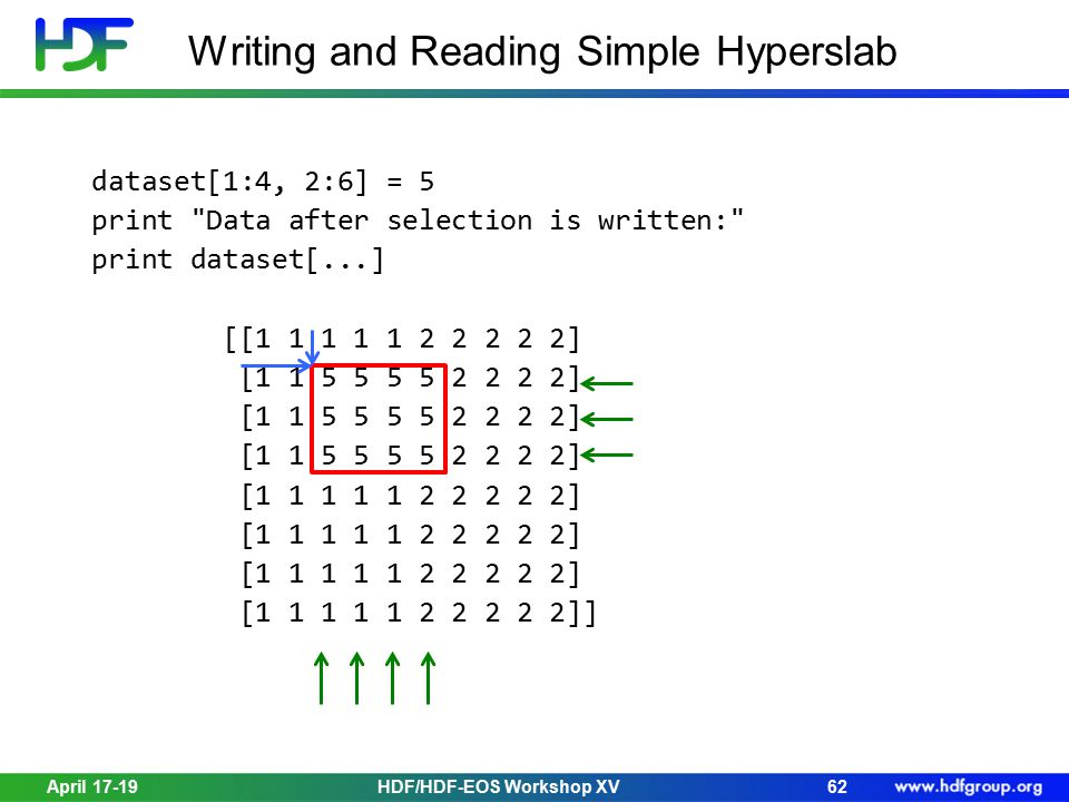 April 17-19HDF/HDF-EOS Workshop XV62 Writing and Reading Simple Hyperslab dataset[1:4, 2:6] = 5 print