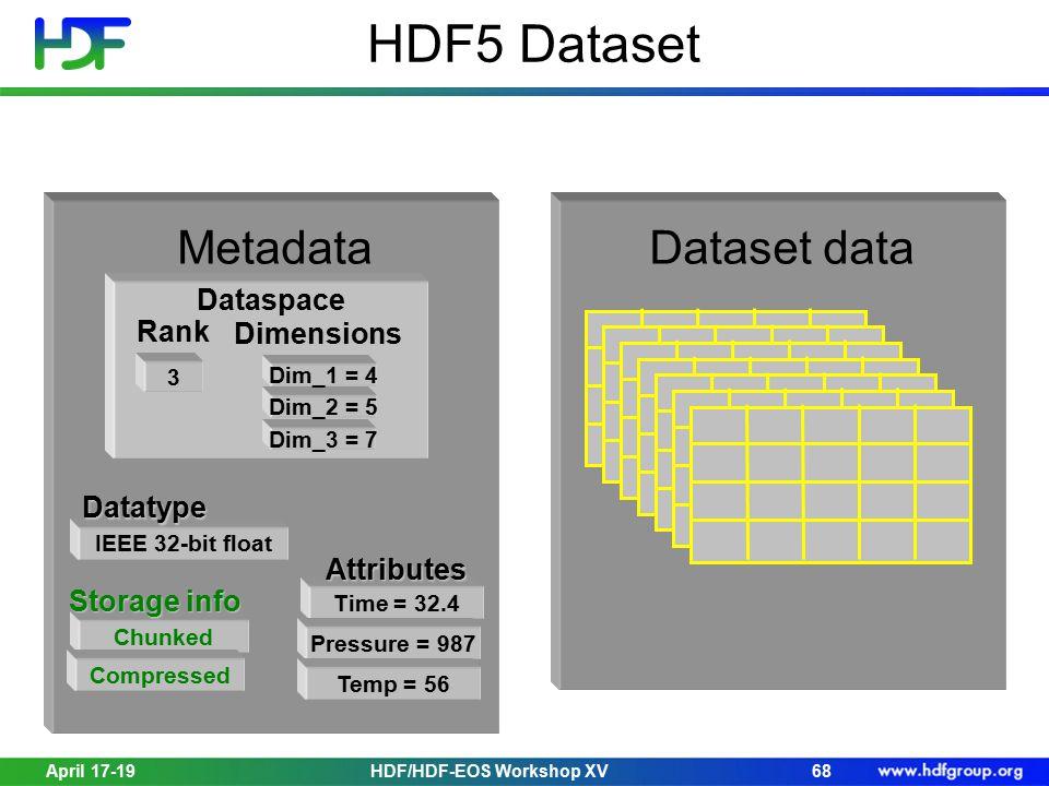 April 17-19HDF/HDF-EOS Workshop XV68 HDF5 Dataset Dataset dataMetadata Dataspace 3 Rank Dim_2 = 5 Dim_1 = 4 Dimensions Time = 32.4 Pressure = 987 Temp = 56 Attributes Chunked Compressed Dim_3 = 7 Storage info IEEE 32-bit float Datatype