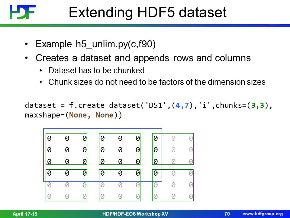 April 17-19HDF/HDF-EOS Workshop XV70 Extending HDF5 dataset Example h5_unlim.py(c,f90) Creates a dataset and appends rows and columns Dataset has to b