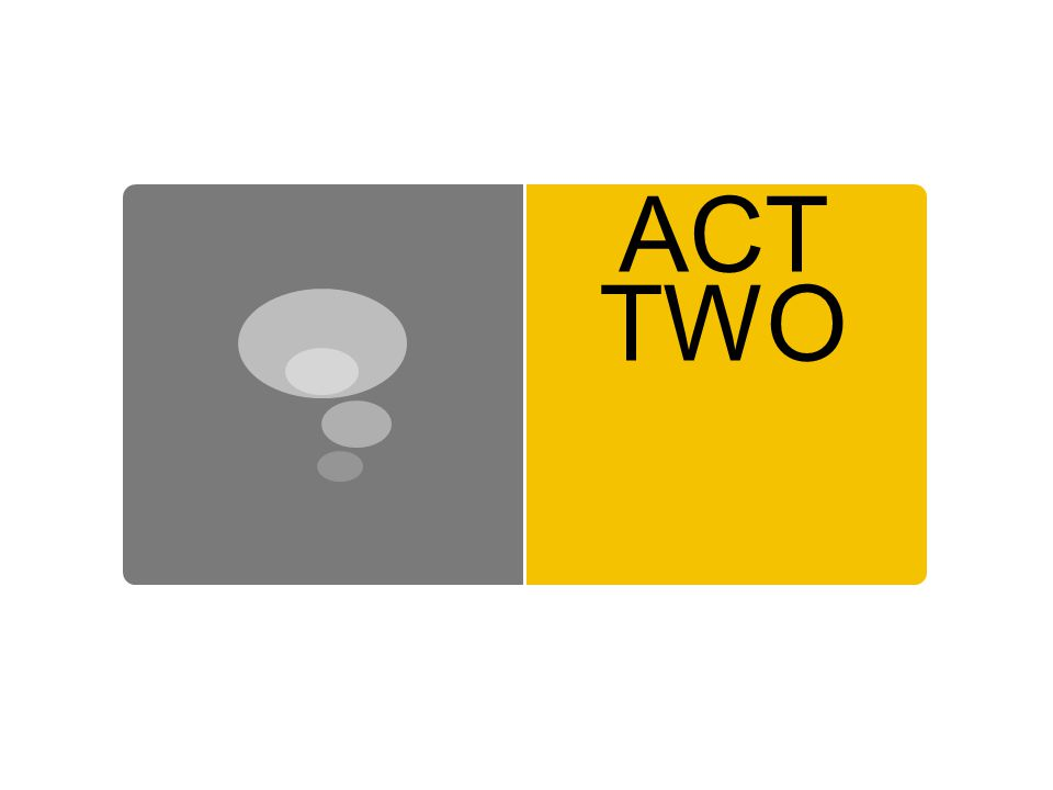 February 11, 2015 Target  I will be able to write an objective summary of each scene in Act 1.