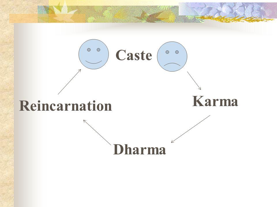 Caste Karma Dharma Reincarnation