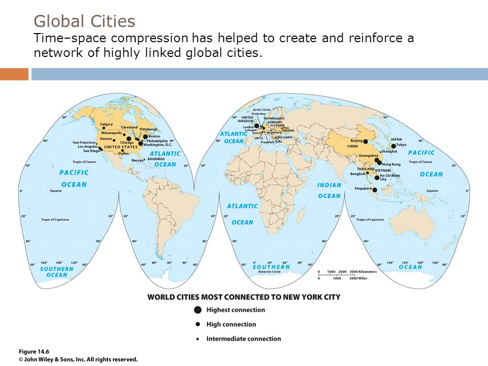 Global Cities Time–space compression has helped to create and reinforce a network of highly linked global cities.