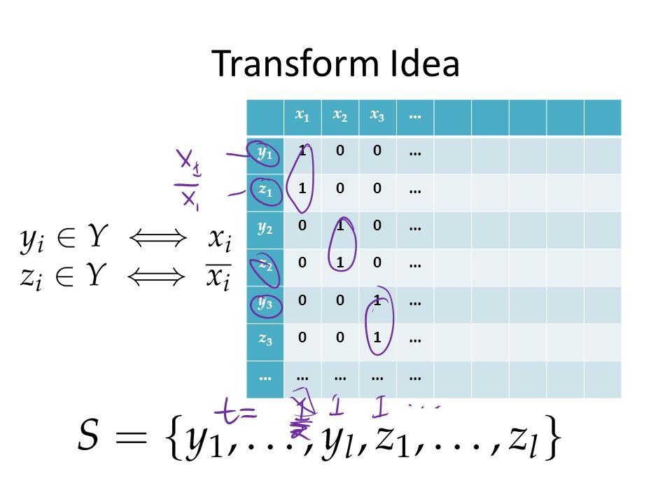Transform Idea x1x1 x2x2 x3x3... y1y1 100 z1z1 100 y2y2 010 z2z2 010 y3y3 001 z3z3 001