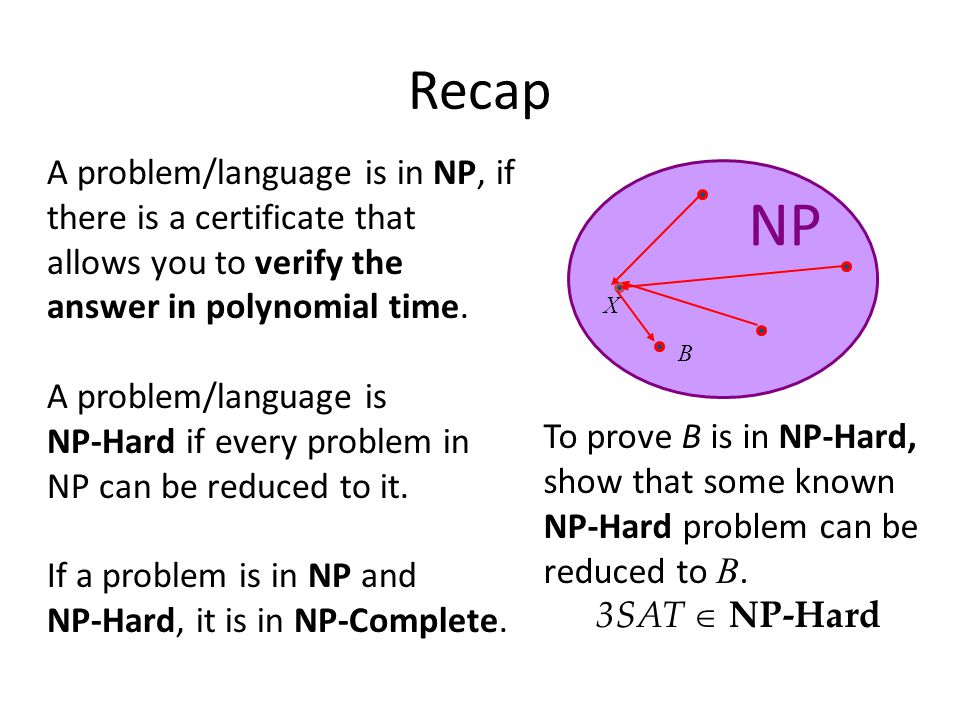 Recap To prove B is in NP-Hard, show that some known NP-Hard problem can be reduced to B.