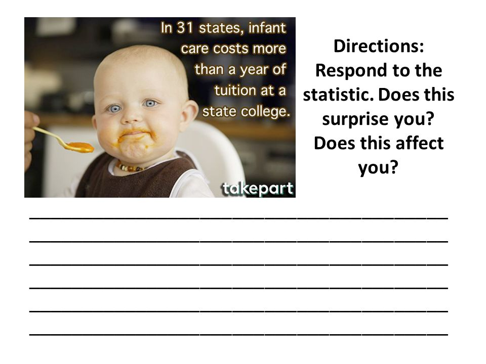 Directions: Respond to the statistic.Does this surprise you.