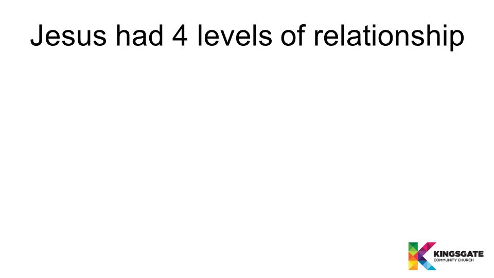 Jesus had 4 levels of relationship