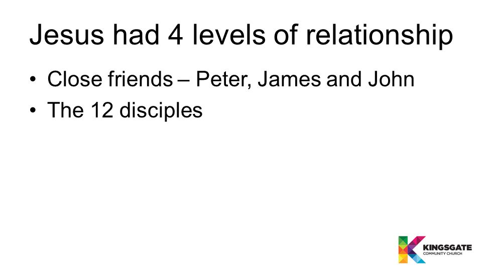 Jesus had 4 levels of relationship Close friends – Peter, James and John The 12 disciples A group of 70/ 72