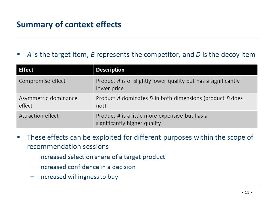 - 11 - Summary of context effects  A is the target item, B represents the competitor, and D is the decoy item  These effects can be exploited for different purposes within the scope of recommendation sessions –Increased selection share of a target product –Increased confidence in a decision –Increased willingness to buy EffectDescription Compromise effectProduct A is of slightly lower quality but has a significantly lower price Asymmetric dominance effect Product A dominates D in both dimensions (product B does not) Attraction effectProduct A is a little more expensive but has a significantly higher quality