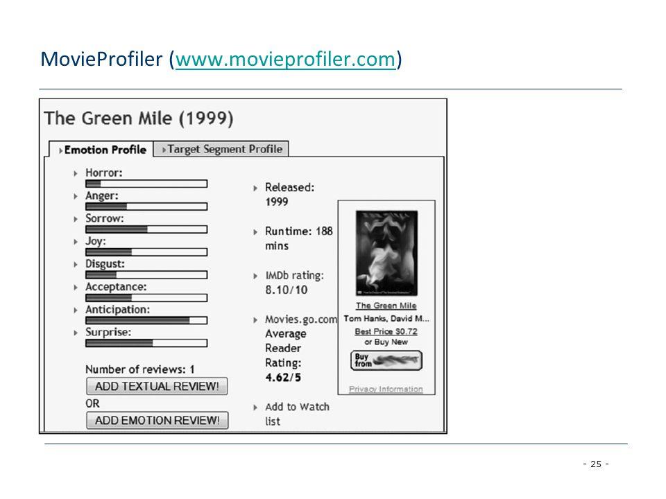 - 25 - MovieProfiler (www.movieprofiler.com)www.movieprofiler.com