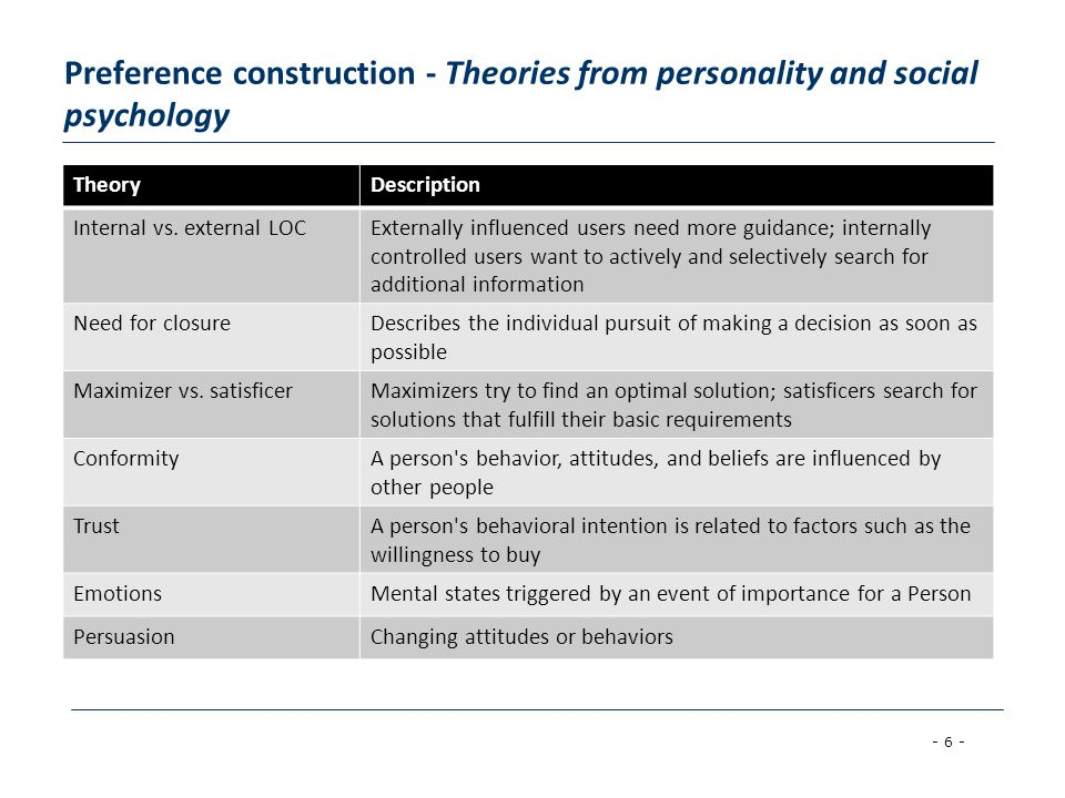 - 6 - Preference construction - Theories from personality and social psychology TheoryDescription Internal vs.