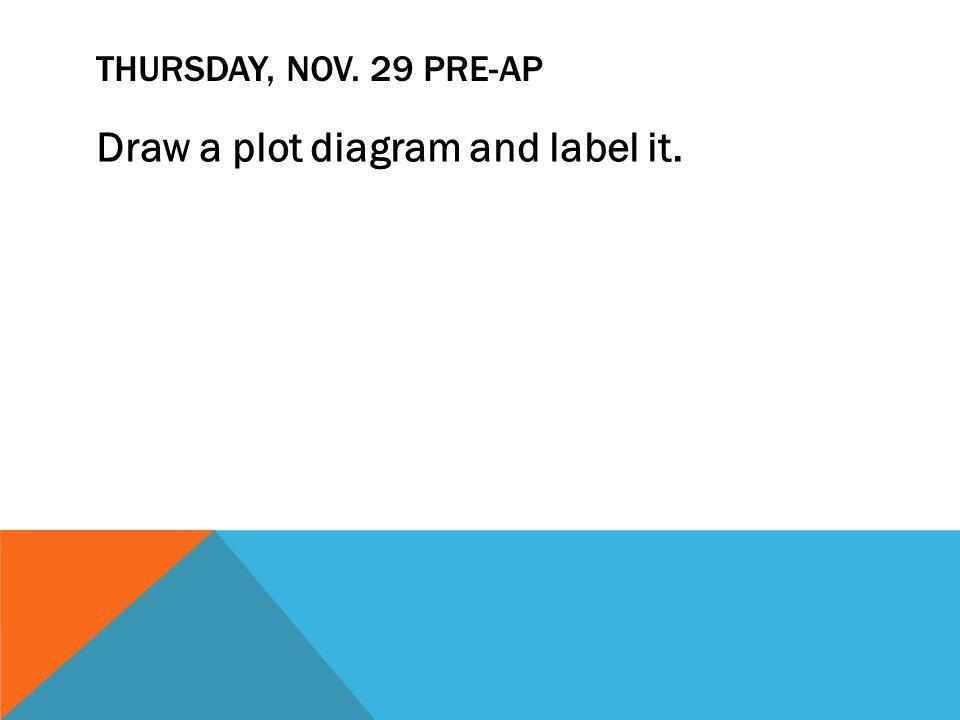 THURSDAY, NOV. 29 PRE-AP Draw a plot diagram and label it.