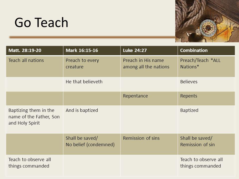 Go Teach Matt. 28:19-20Mark 16:15-16Luke 24:27Combination Teach all nationsPreach to every creature Preach in His name among all the nations Preach/Te