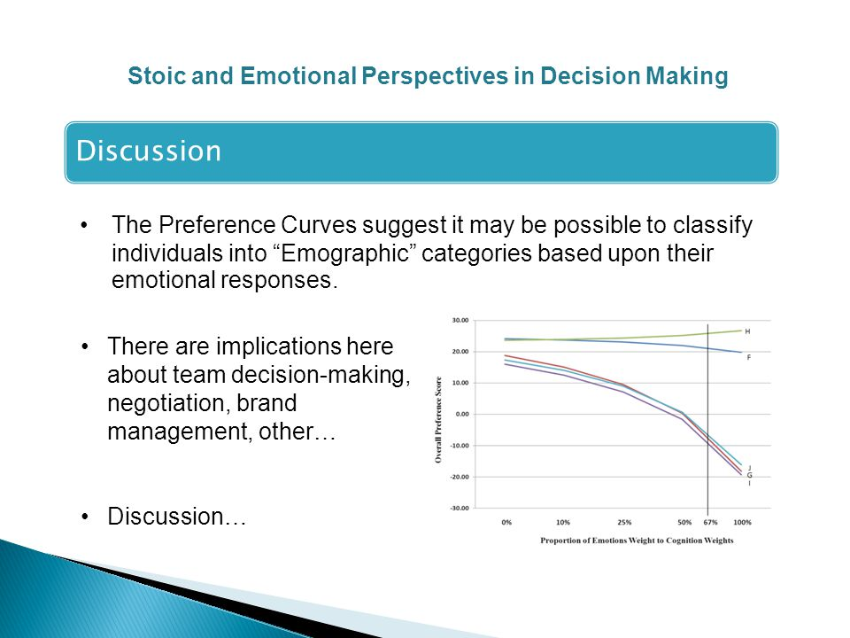 Discussion The Preference Curves suggest it may be possible to classify individuals into Emographic categories based upon their emotional responses.