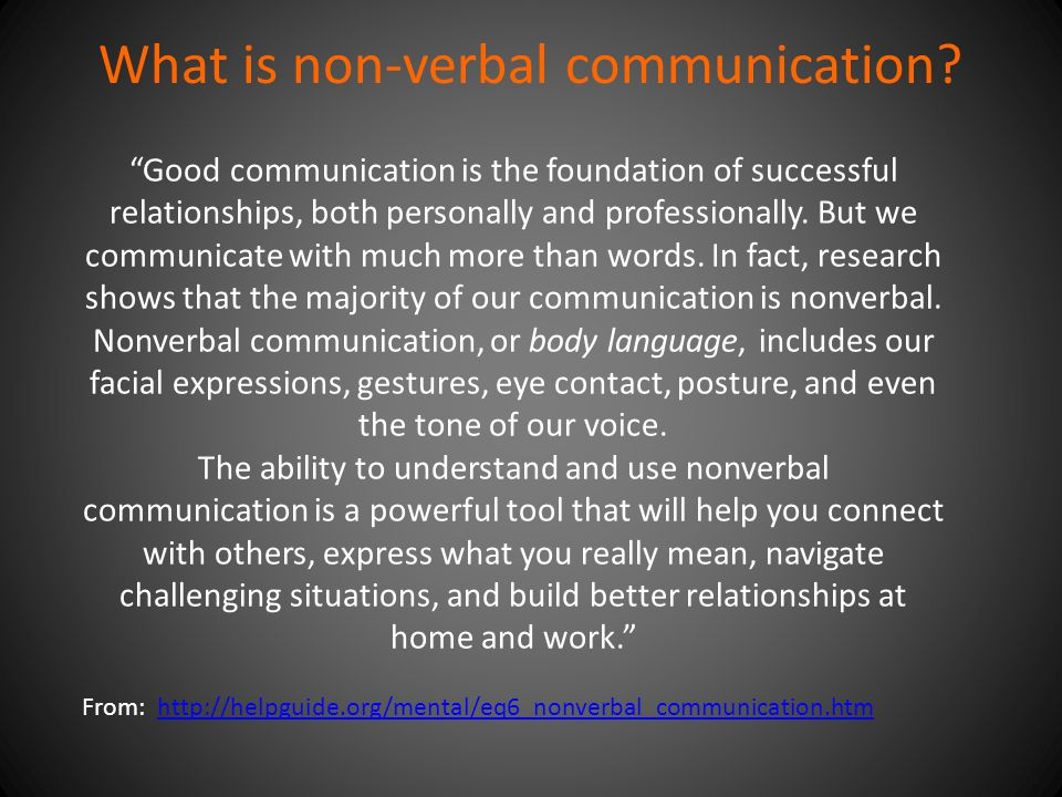 What is non-verbal communication.