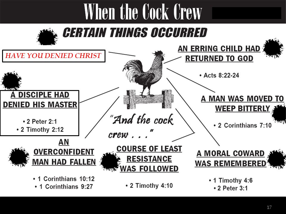 Apply these today HAVE YOU DENIED CHRIST 17