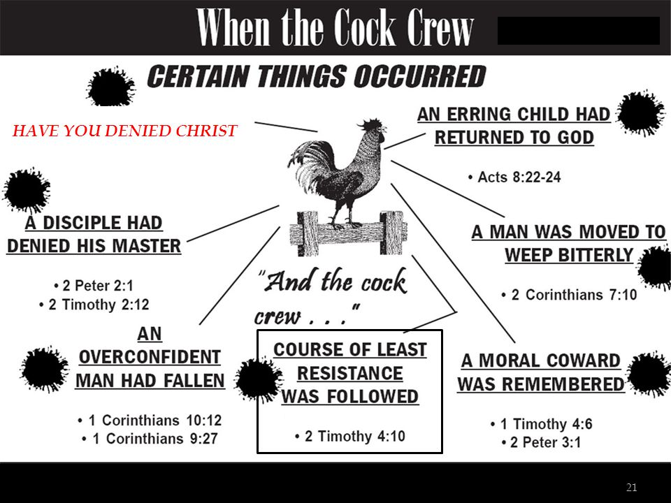 Apply these today HAVE YOU DENIED CHRIST 21